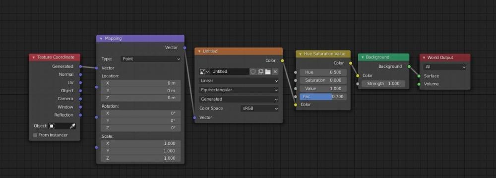 Viper_hdri_setup.thumb.jpg.70303dfe1efb0afd652dbaac65d5ae2a.jpg